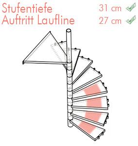 lauflinie-check