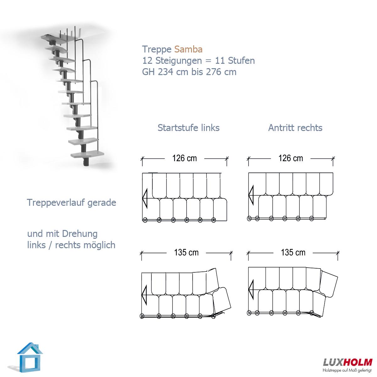 Treppenstufen Holz Raumspartreppe ~ Mittelholmtreppe Delta für Deckenöffnungen ab 130 x 65 cm und