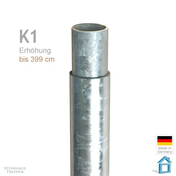 Standrohr Aufsatz 400 cm K1 Spindeltreppe