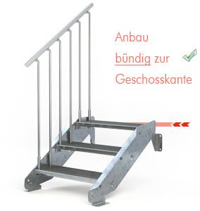 anbau_treppe-check