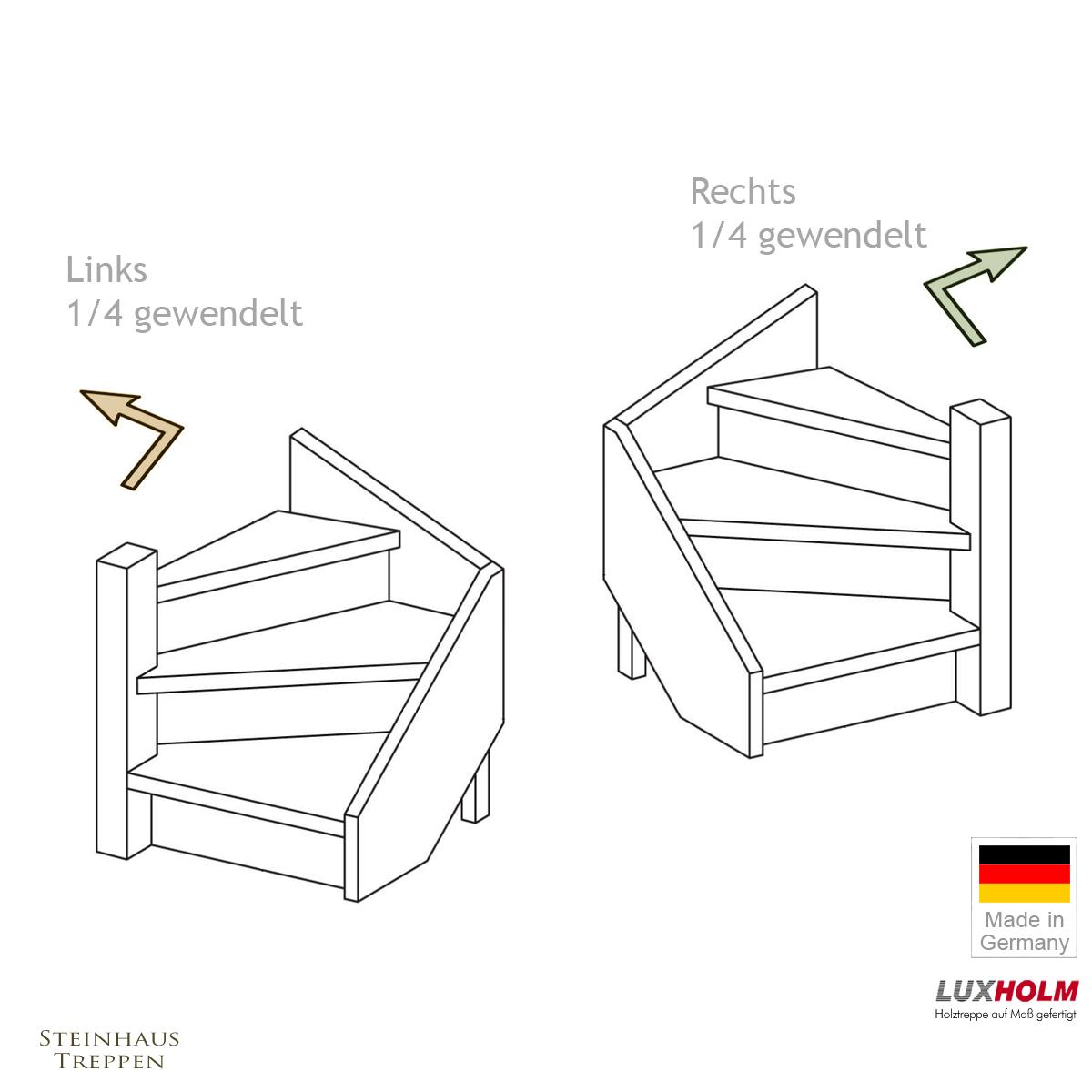 treppen aus massivholz buche und fichte treppe g nstig. Black Bedroom Furniture Sets. Home Design Ideas