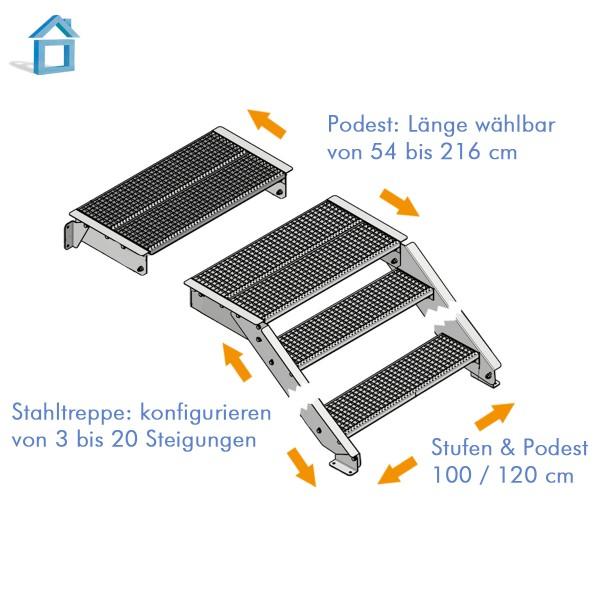Stahltreppe Podest Bausatz