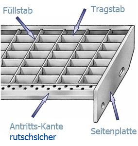 stahlstufe-komponenten