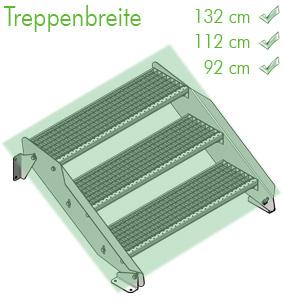 treppenbreite-check
